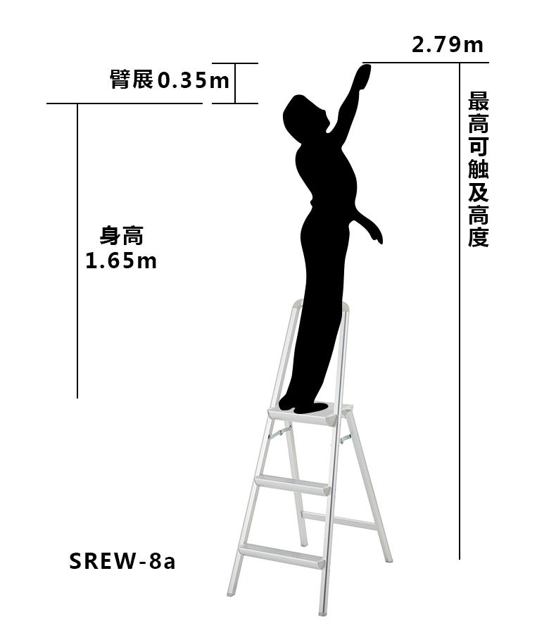 高度选择SREW.jpg