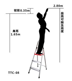 高度选择TTC.jpg